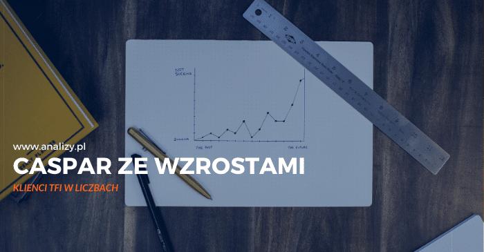 Caspar ze wzrostami - Analizy Online